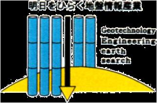 公益社団法人 鹿児島県地質調査業協会